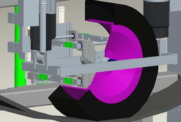 Simulationsmodell, Reifen trifft Fahrwerk
